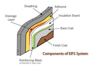 EIFS Structure